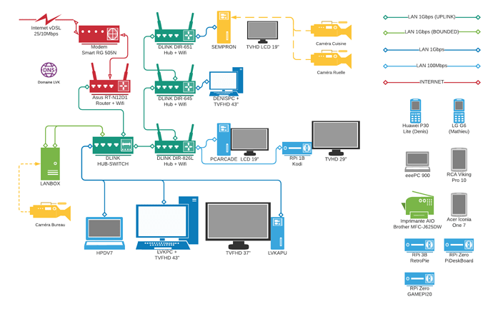 Home Network (1)
